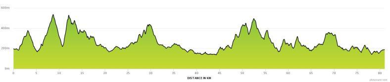 Denivele Bromont Ultra 80 km